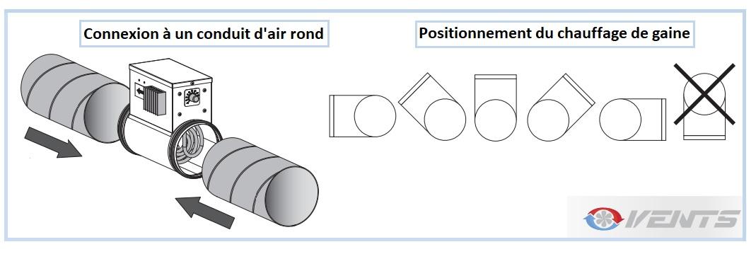 Chauffage pour gaine de ventilation 150mm
