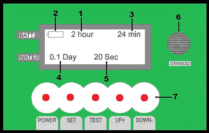 Boitier de contrôle du kit d'arrosage Wassertech