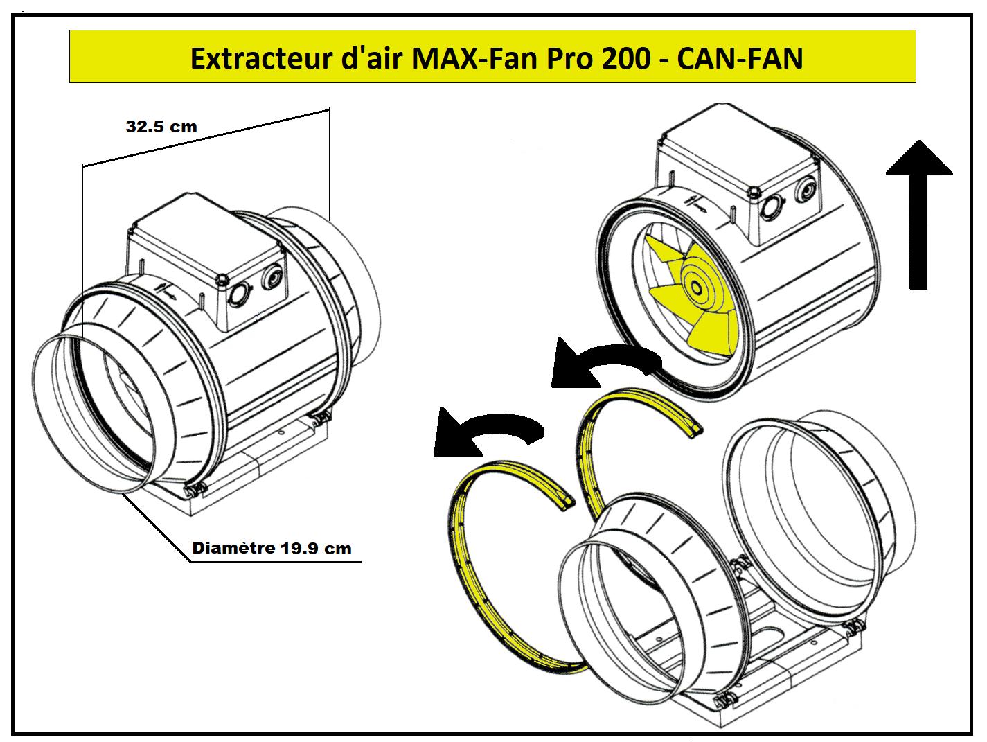 Extracteur de gaine Can-Fan avec sortie 200mm