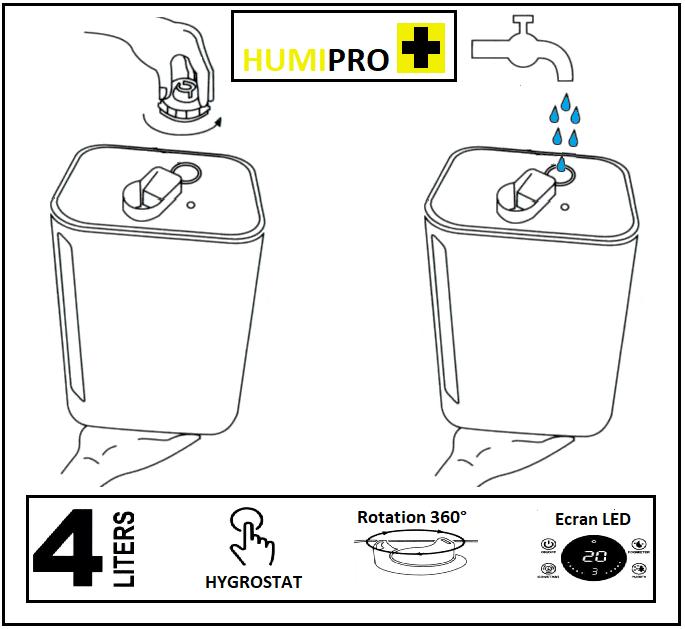 Humidificateur d'air 380ml/ heure Garden Highpro
