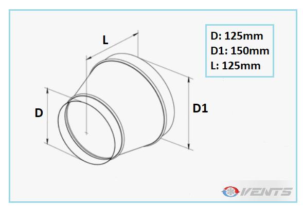 Réducteur de ventilation 150/125mm