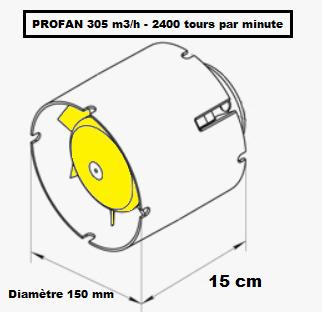 Extracteur en ligne au débit de 305 m3/h avec connexion 150 mm
