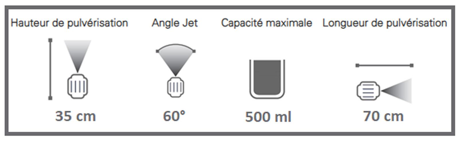 Pulvérisateur en plastique de 500ml