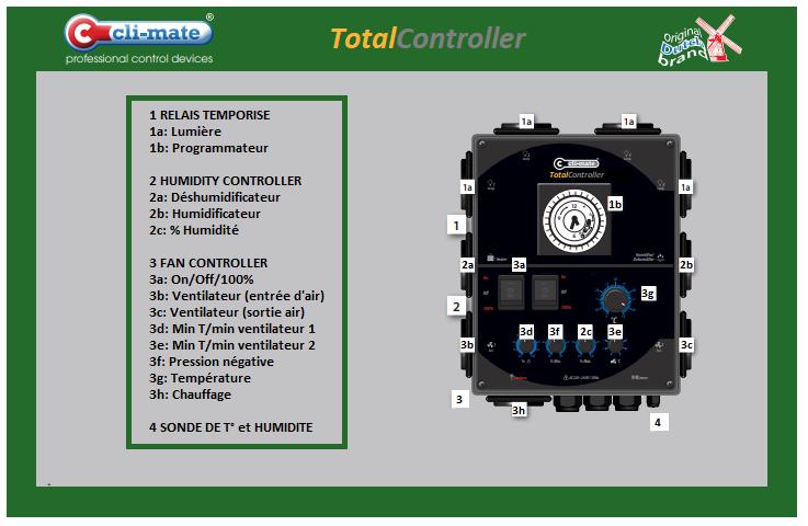 Total Controller - Mini-Grower Cli-Mate