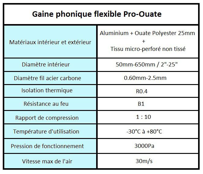 Gaine phonique flexible Pro-Ouate 152mm