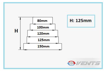 Réducteur de gaine universel en PVC