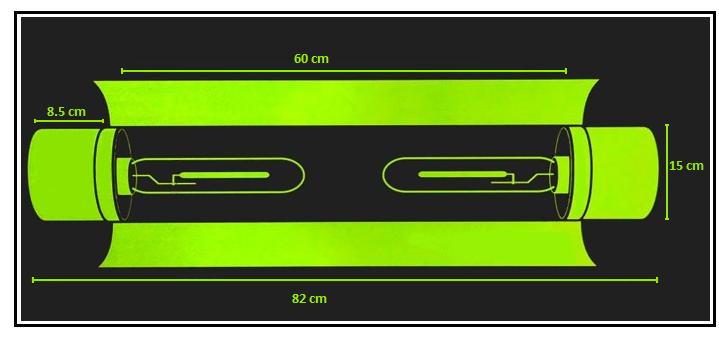 Réflecteur Protube 150 prévu pour 2 lampes HPS 600W