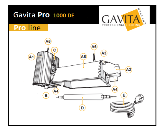 Kit Gavita 1000W avec lampe double ended 400V