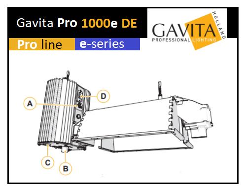 Connexion électrique du kit Gavita Pro-Line