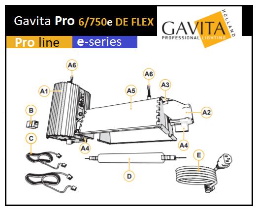 Kit Gavita 750W complet avec lampe DE 400 volt