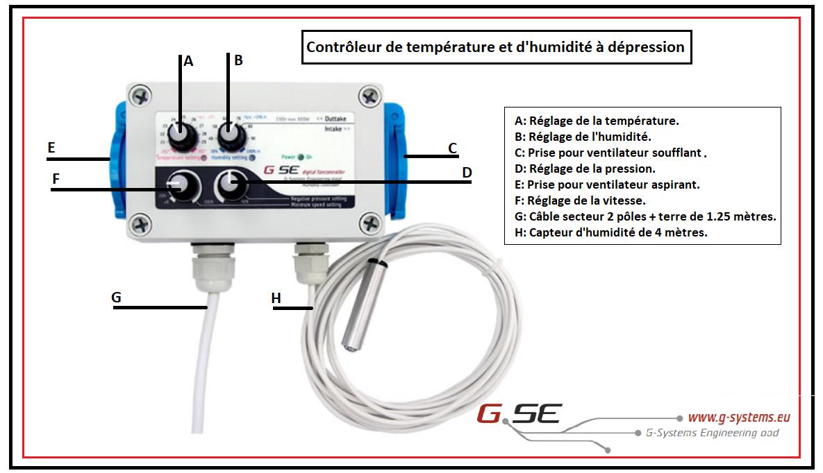 Régulateur de pression négative GSE avec 2 prises de ventilation