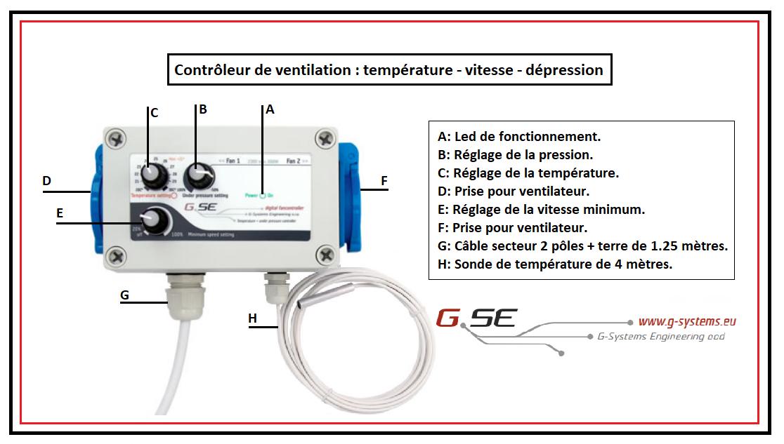 Régulateur de vitesse, de température et de pression pour extracteur d'air