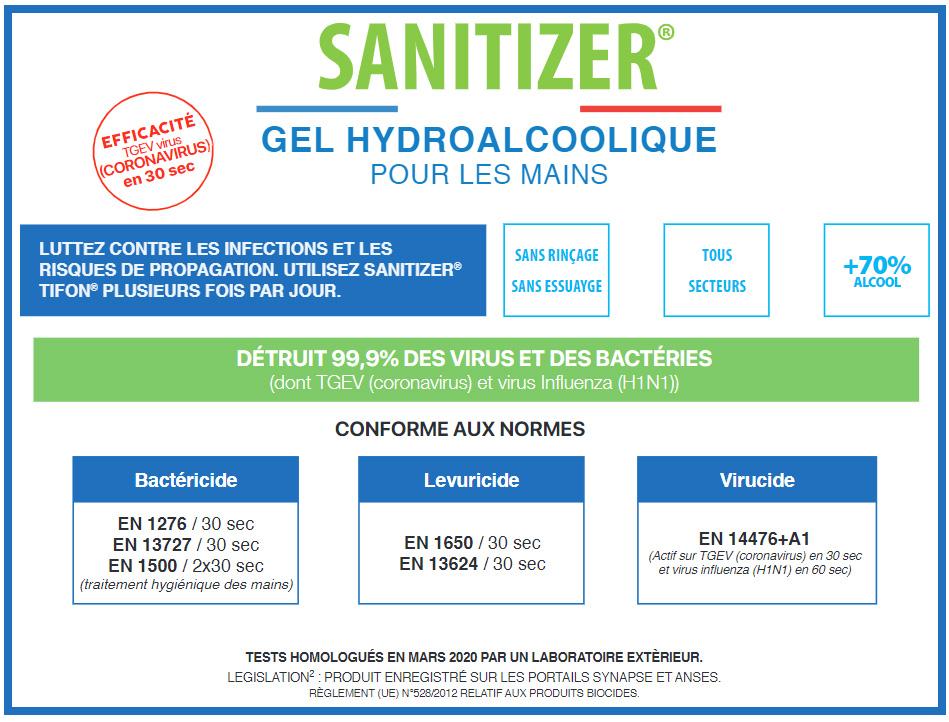 Gel hydroalcoolique Sanitizer Tifon