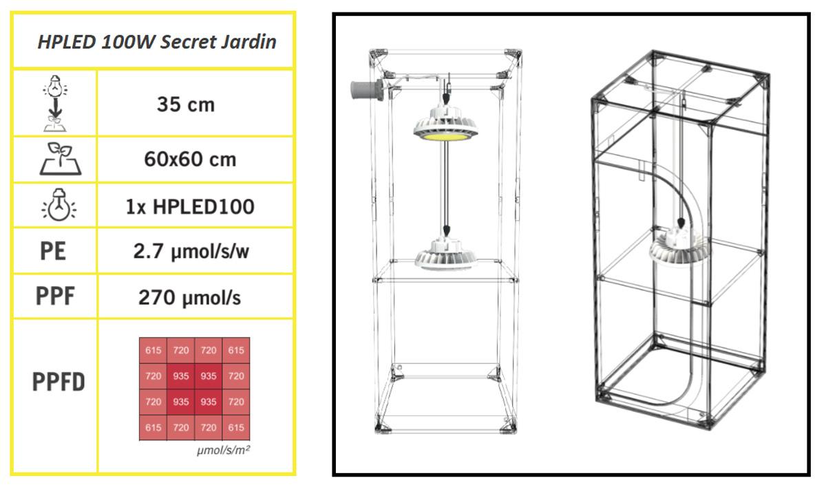 HPLED 100W Secret Jardin