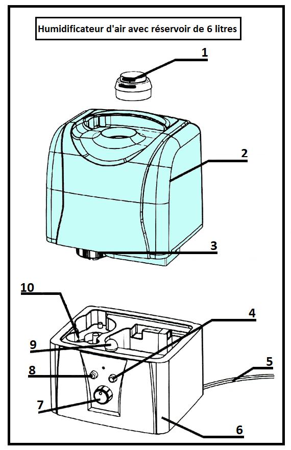 Humidificateur d'intérieur 380ml/h - avec débit réglable