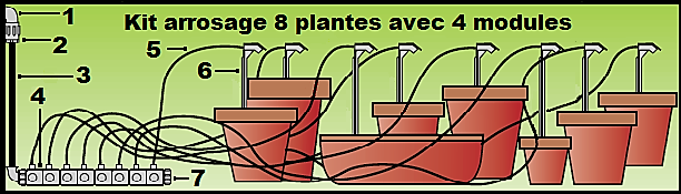 Kit arrosage Siroflex 4 modules pour 8 plantes