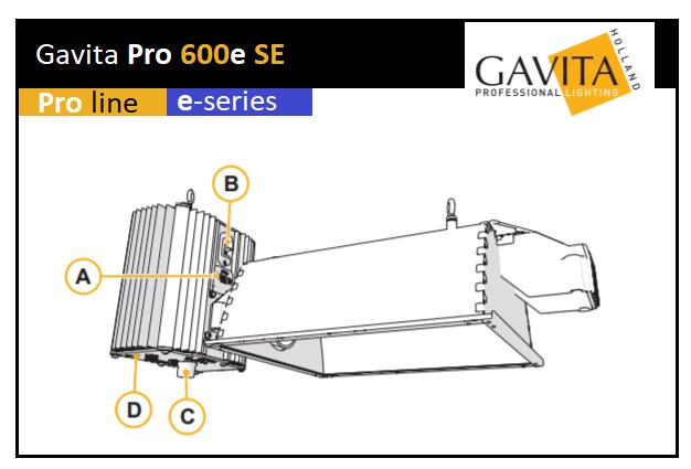 Descriptif des connexions du kit 600W Gavita Pro HPS 400 volt