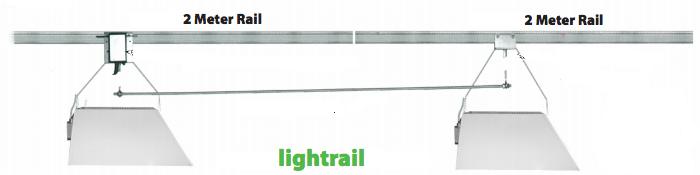 Accessoires Light Rail pour chambre de culture