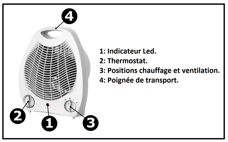 Chauffage ventilateur Perel 2000W - 2 vitesses