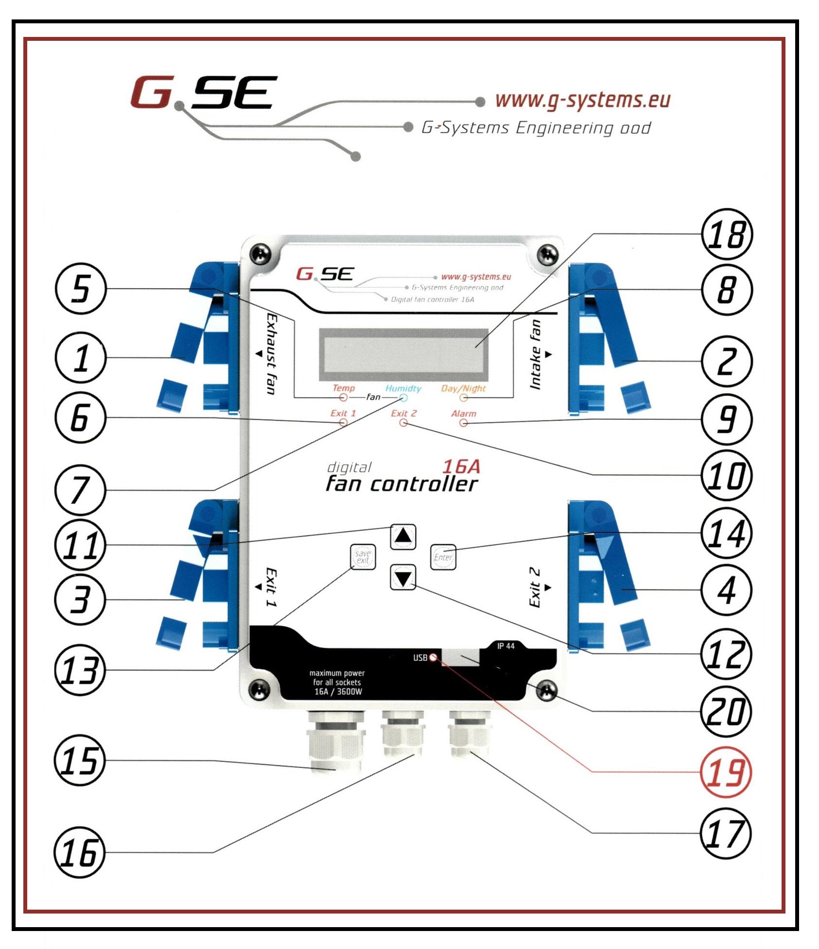 Contrôleur de ventilation GSE 16A - 2 entrées