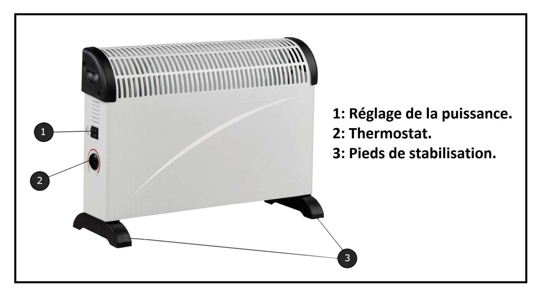 Convecteur avec thermostat et puissance max de 2000W