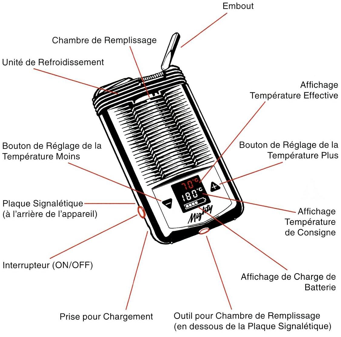 Vaporisateur portable Mighty