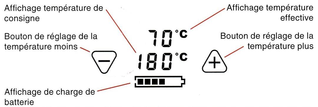 Réglage de la température du vaporisateur Mighty