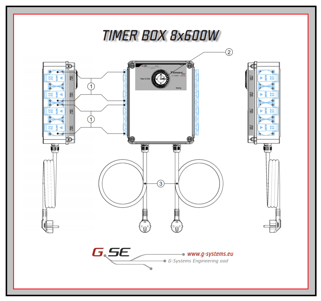 Timer box 8 x 600 watts maximum - GSE