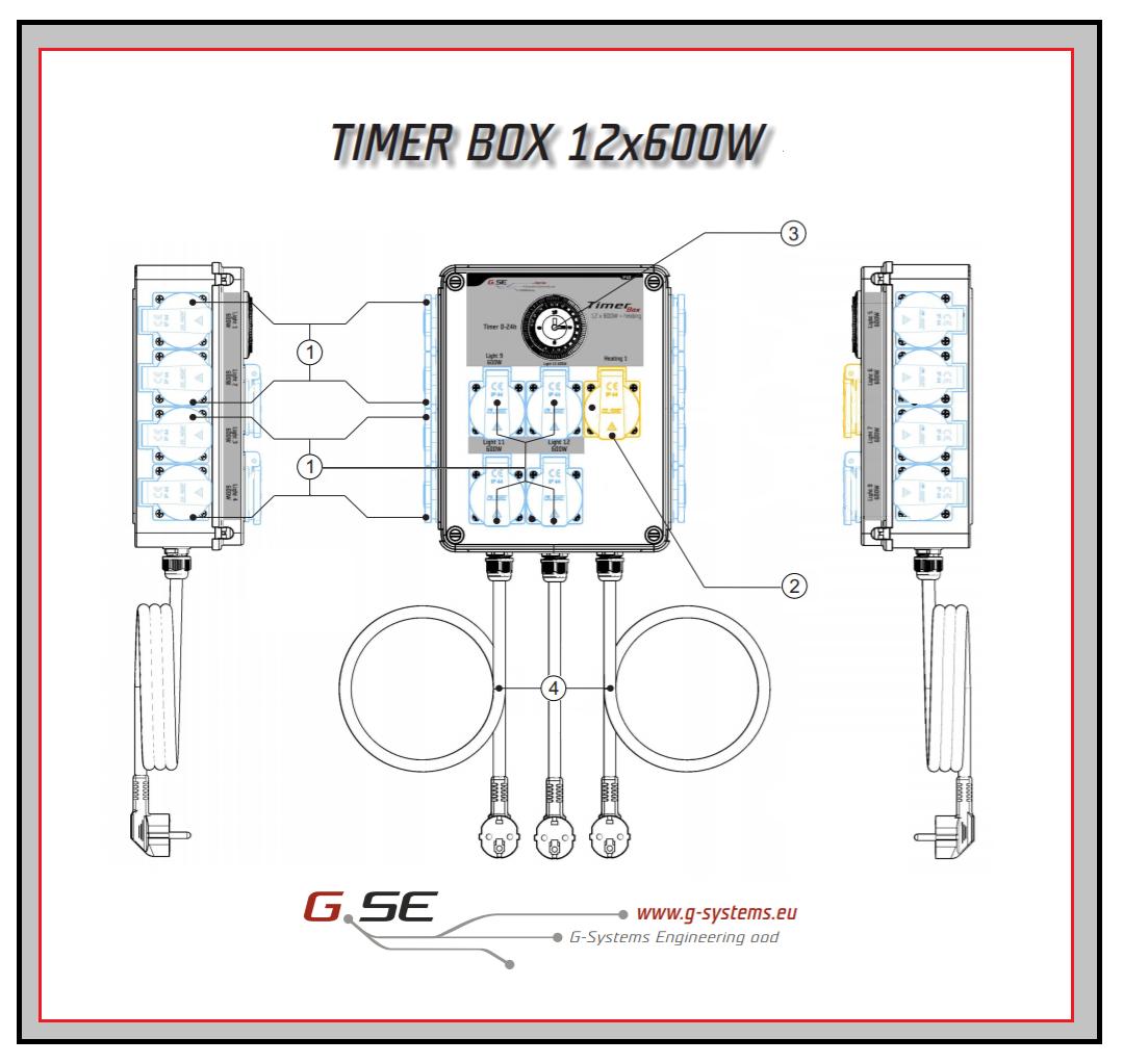 Contrôleur d'éclairage max 12 x 600W avec prise chauffage G-Systems