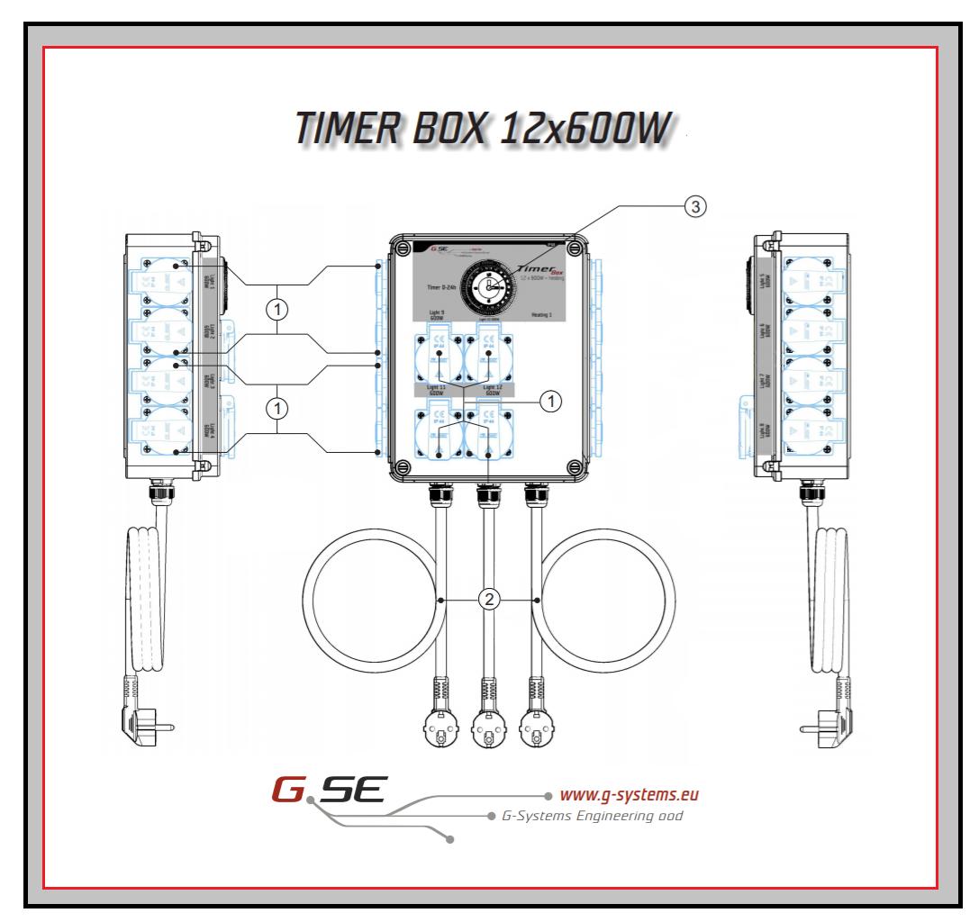 Timer box - programateur pour 12 lampes de 600 W max