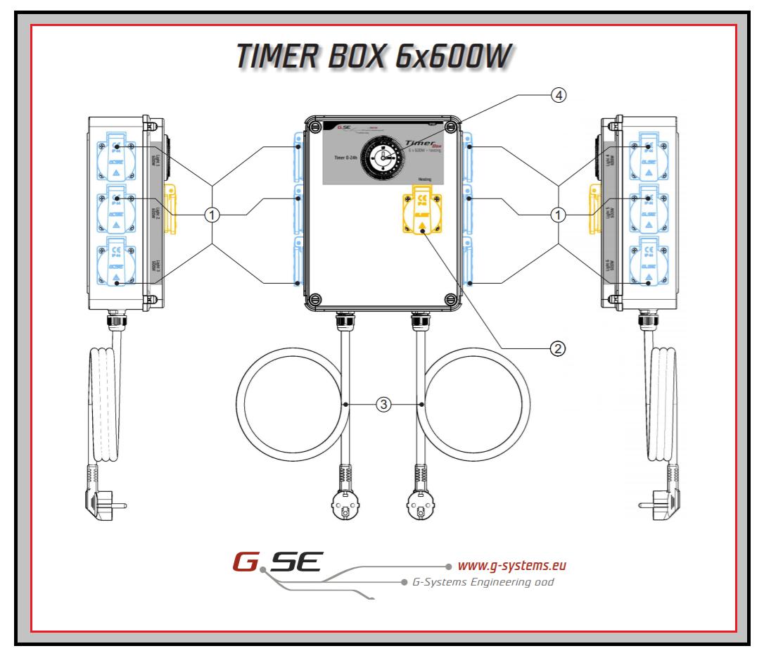 Timer box G-Systems - programmateur d'éclairage horticole