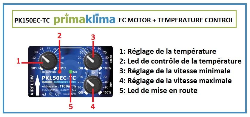 Boitier de commande du PK150EC-TC Prima Klima