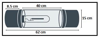 Dimensions du Cooltube Garden High Pro pour lampes 600W