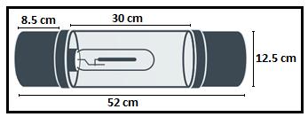 Dimensions du réflecteur Protube 125 M pour lampes 250 et 400 W