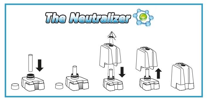 Montage du Professional Odour kit The Neutralizer