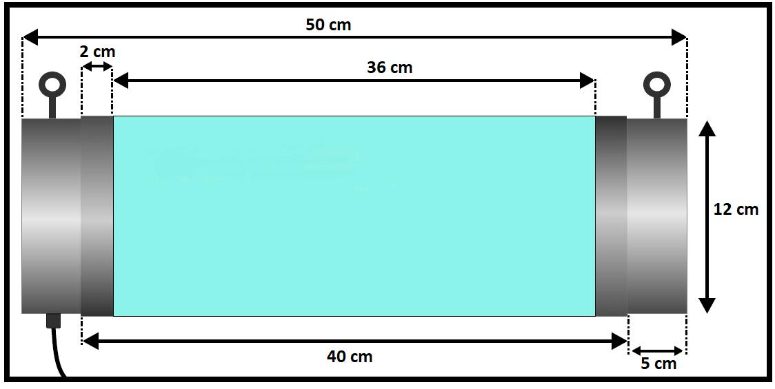 Dimensions du réflecteur Bat Cooltube pour lampes 250W et 400W