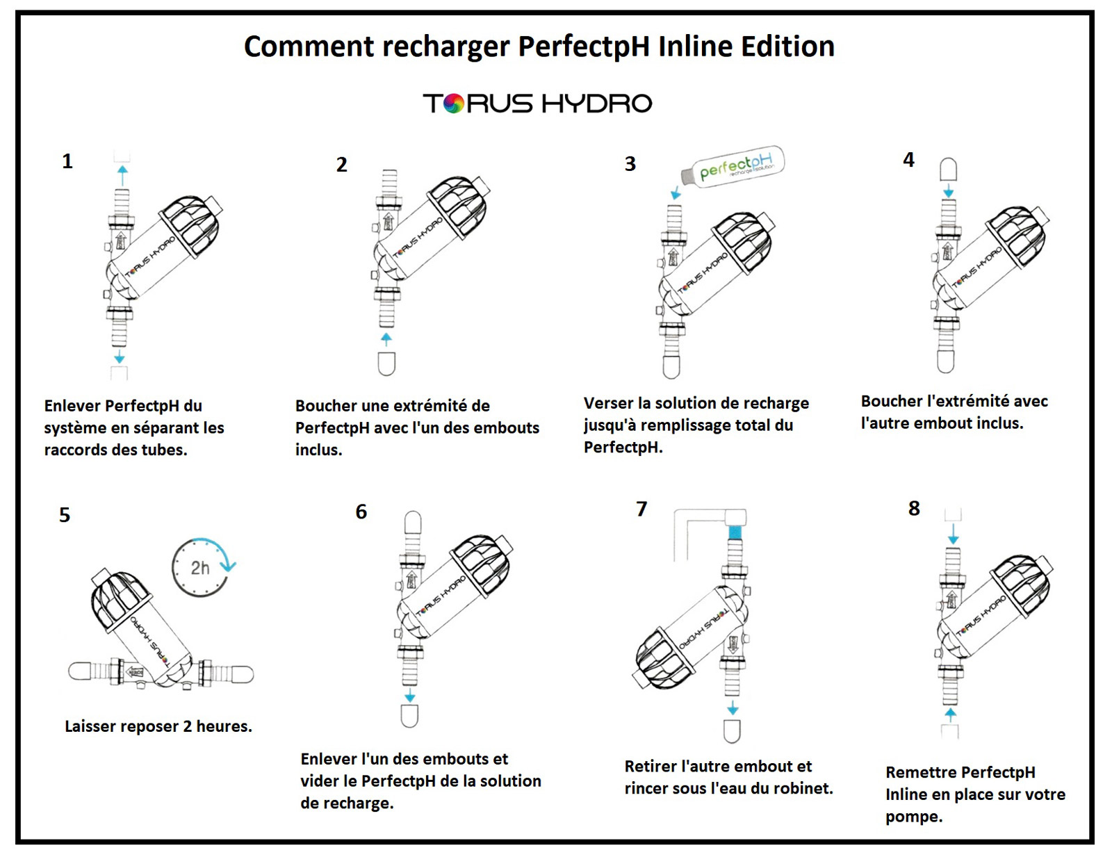 Comment recharger son PerfectpH Inline Edition - Torus Hydro