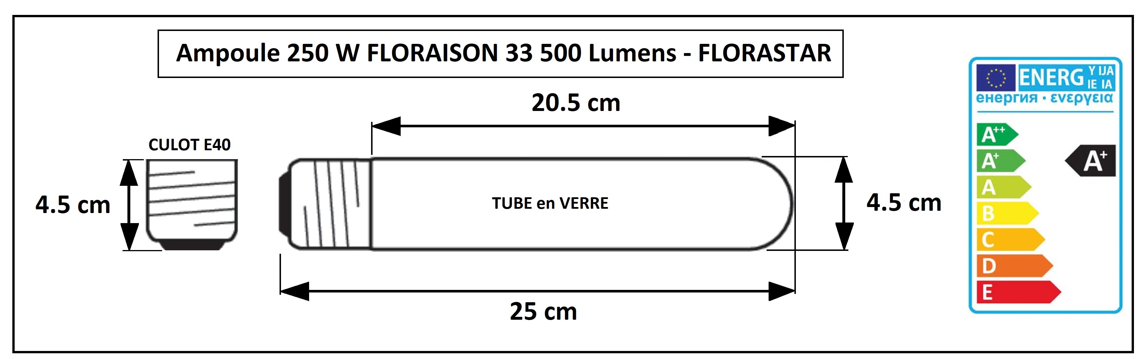 Caractéristiques de l'ampoule HRO 250W de floraison