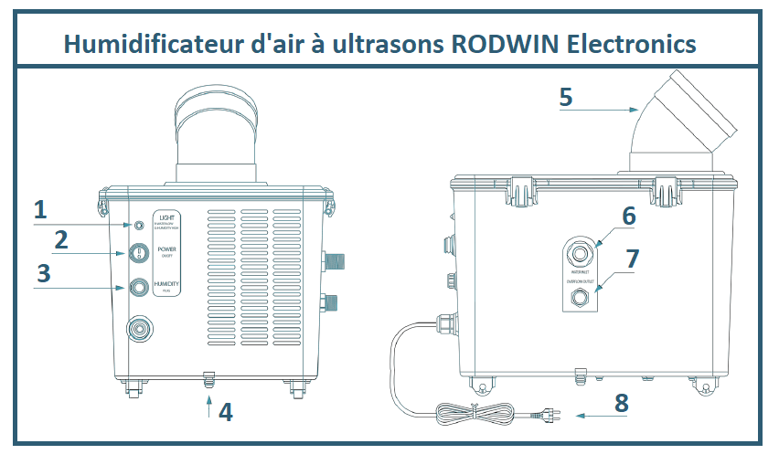 Humidificateur d'air à ultrasons 6 litres / heure Rodwin Electronics
