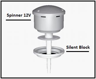 Silent Block pour moteur Spinner 12 Volts