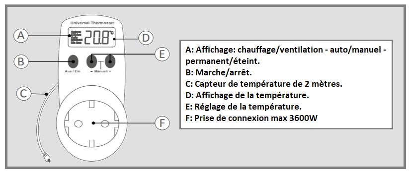 Prise thermostat pour extracteur d'air ou chauffage