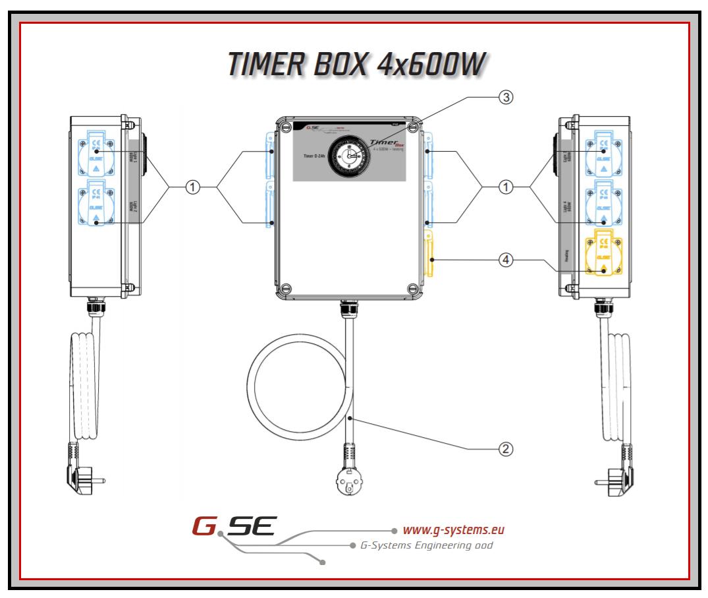Programateur d'éclairage et de chauffage G.Systems - max 4 x 600W
