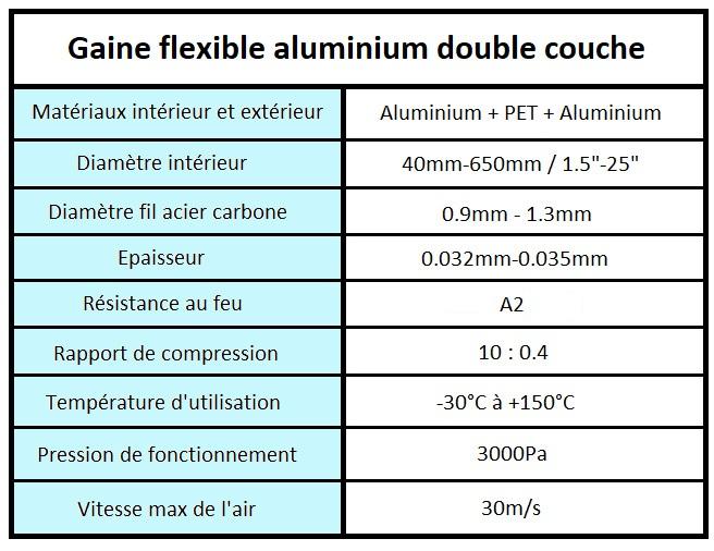Gaine alu double couche Rodwin Ventilation 315mm