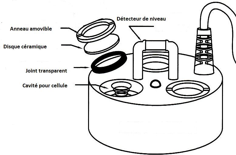 Coupe du brumisateur 3 cellules