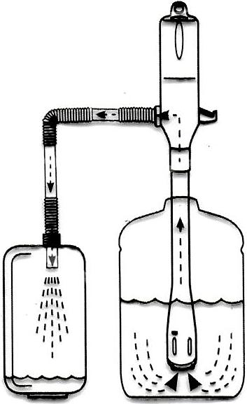 pompe électrique zibro