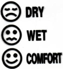 Affichage de l'humidité correcte des chambres de culture